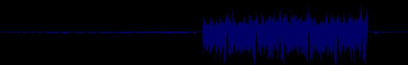 waveform of track #113833