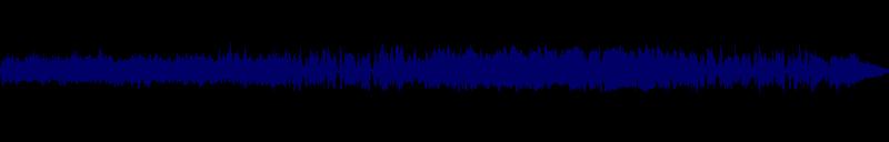 waveform of track #113983