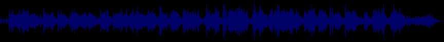 waveform of track #11408