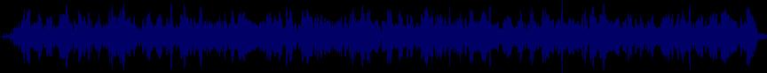 waveform of track #11411