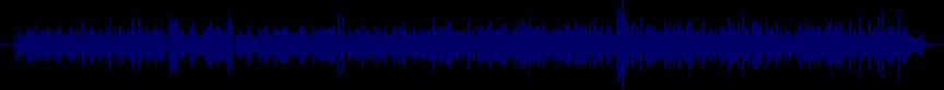 waveform of track #11418