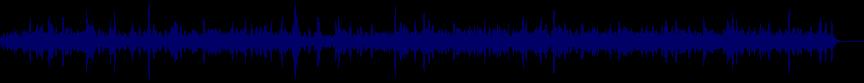 waveform of track #11442