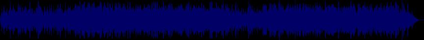 waveform of track #11487