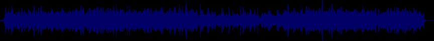 waveform of track #11498