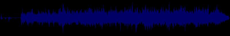 waveform of track #114191