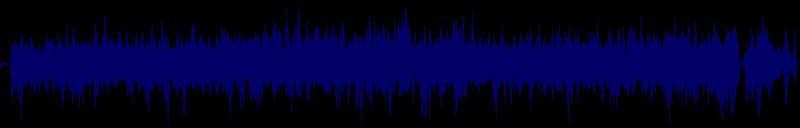 waveform of track #114263