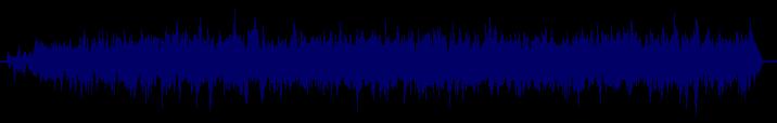 waveform of track #114587