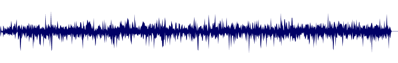 waveform of track #114975