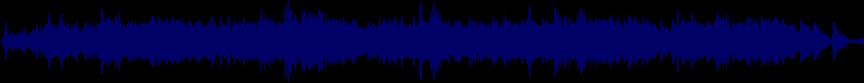 waveform of track #11535