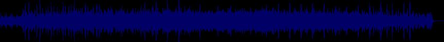 waveform of track #11576