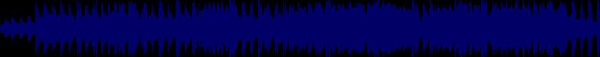 waveform of track #11586