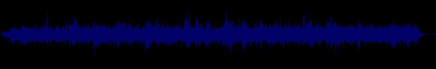 waveform of track #115104