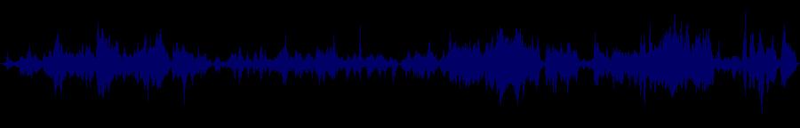 waveform of track #115149