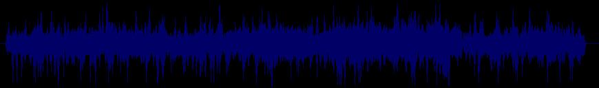 waveform of track #115428
