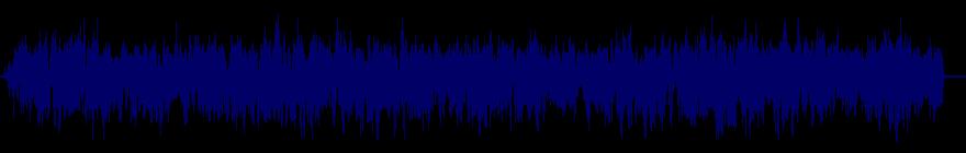 waveform of track #115587