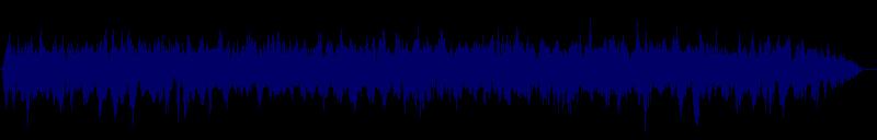 waveform of track #115679