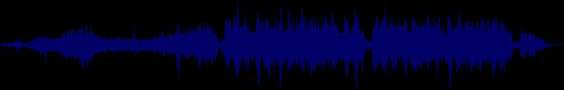 waveform of track #115718