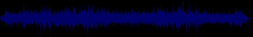 waveform of track #115801
