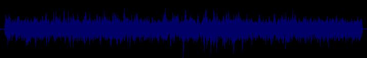 waveform of track #115889