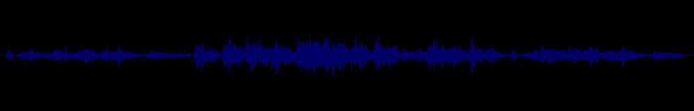 waveform of track #115958