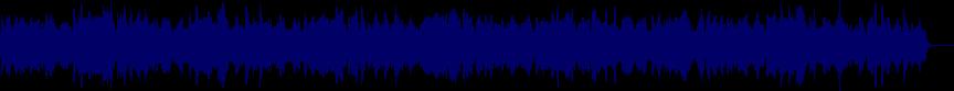waveform of track #11615
