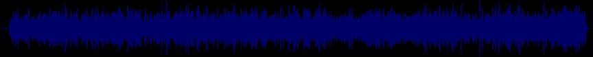 waveform of track #11637