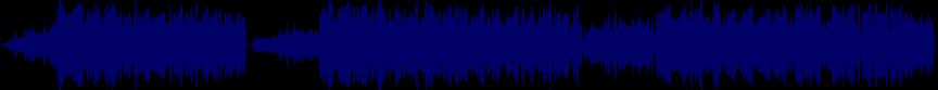 waveform of track #11649