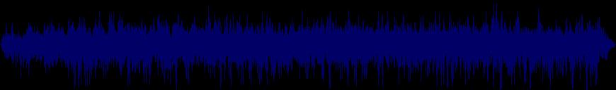 waveform of track #116081