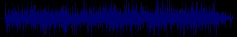 waveform of track #116162