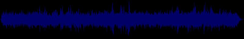 waveform of track #116245