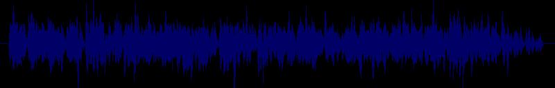 waveform of track #116247