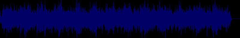 waveform of track #116683