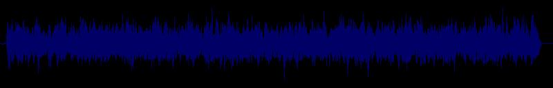 waveform of track #116739