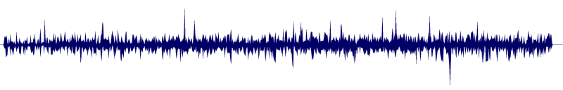 waveform of track #116850