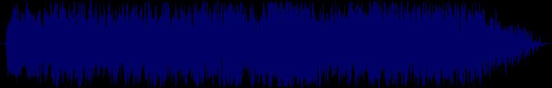 waveform of track #116888