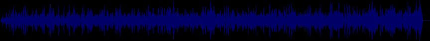 waveform of track #11702