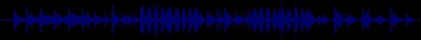 waveform of track #11717