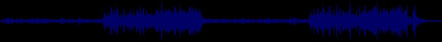 waveform of track #11725