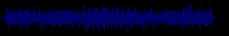 waveform of track #117038