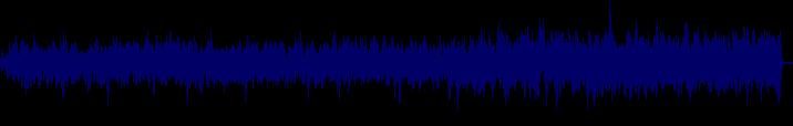 waveform of track #117108