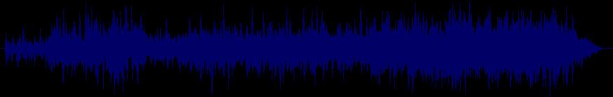 waveform of track #117233