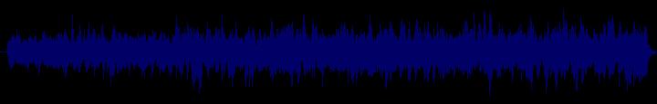 waveform of track #117320