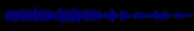 waveform of track #117525