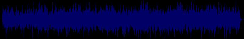 waveform of track #117620
