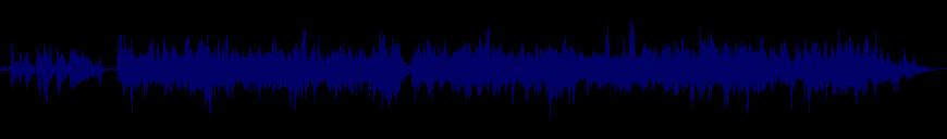 waveform of track #117693