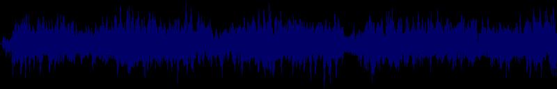 waveform of track #117725