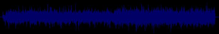 waveform of track #117851