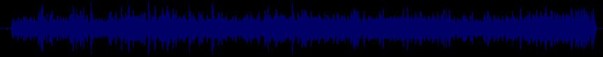 waveform of track #11843