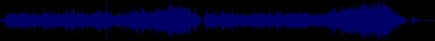 waveform of track #11844