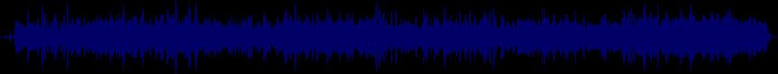waveform of track #11849